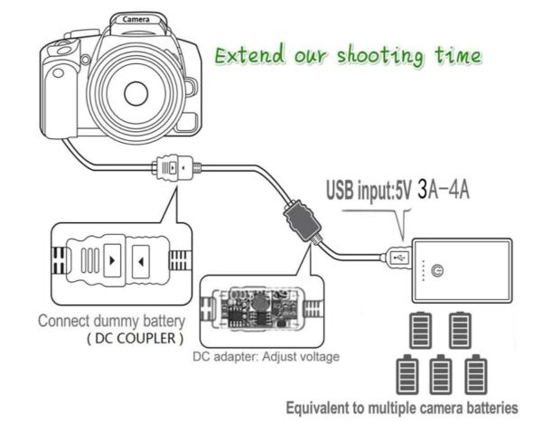 Манекен аккумуляторной батареей LP-E6 (пустышка) с переходником USB и адаптером.